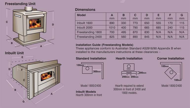Arrow 2400 Freestanding Wood Heater Charcoal