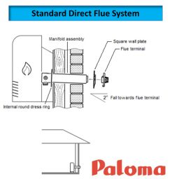 Paloma PFK1000 - Standard Direct Flue Kit