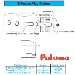 Paloma PFK3000 - Flue Kit Side / Underfloor Installation