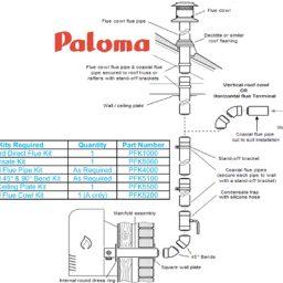 Paloma PFK5000 - Condensate Kit
