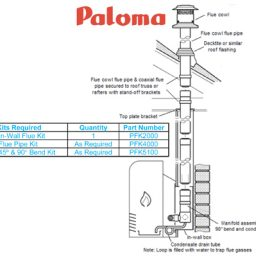 Paloma PFK5100 - Co-Axial 45 & 90 Deg Bend Kit