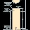 AquaMax 160L Electric Hot Water